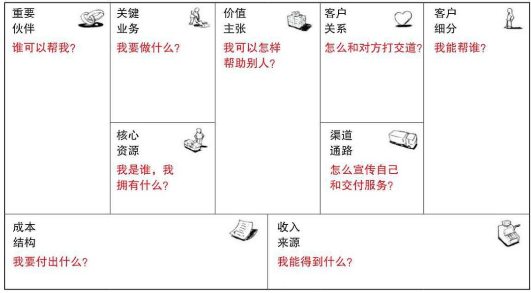社交网络时代个人品牌体系化打造手册