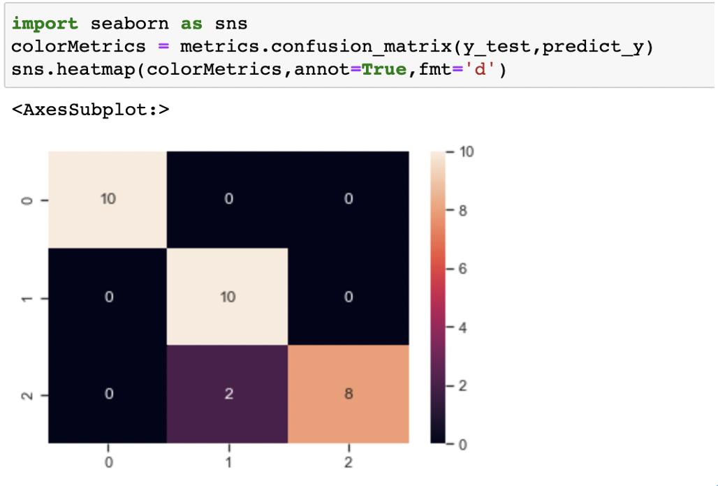 如何用逻辑回归做数据分析?