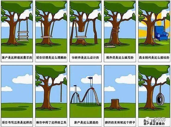 如何正确给产品经理提需求