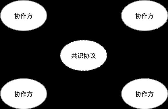 区块链促进工业互联网创新发展 (2021-2023)插图(3)