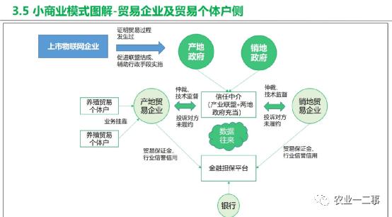 模式分析:农业贸易商的商业创新
