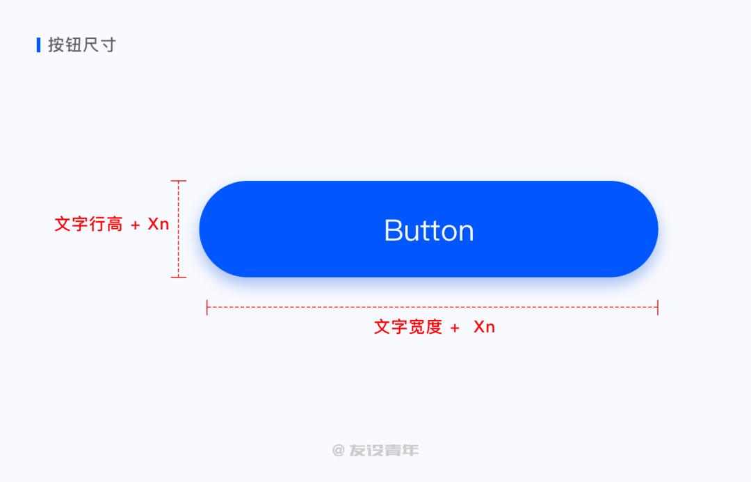 【原创】你真的了解按钮吗?一篇文章带你全面了解按钮