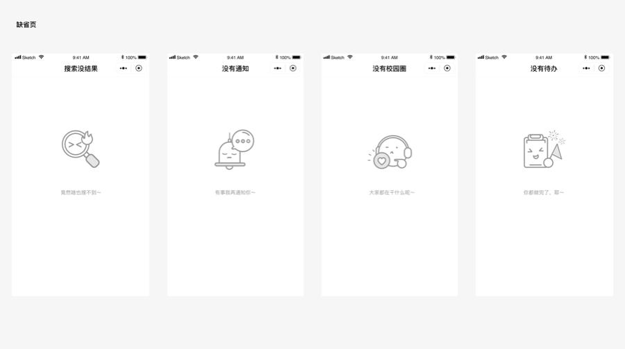 方法论 设计师如何做竞品分析?