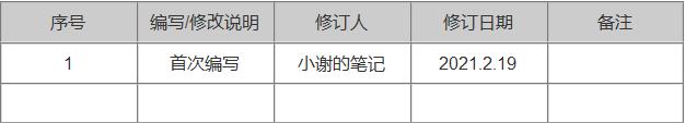 "PRD:倒推""五百丁简历""App产品需求文档插图"