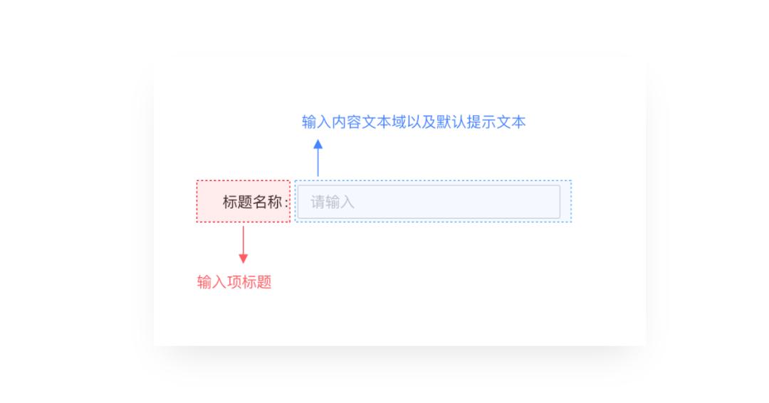 数据录入控件的应用
