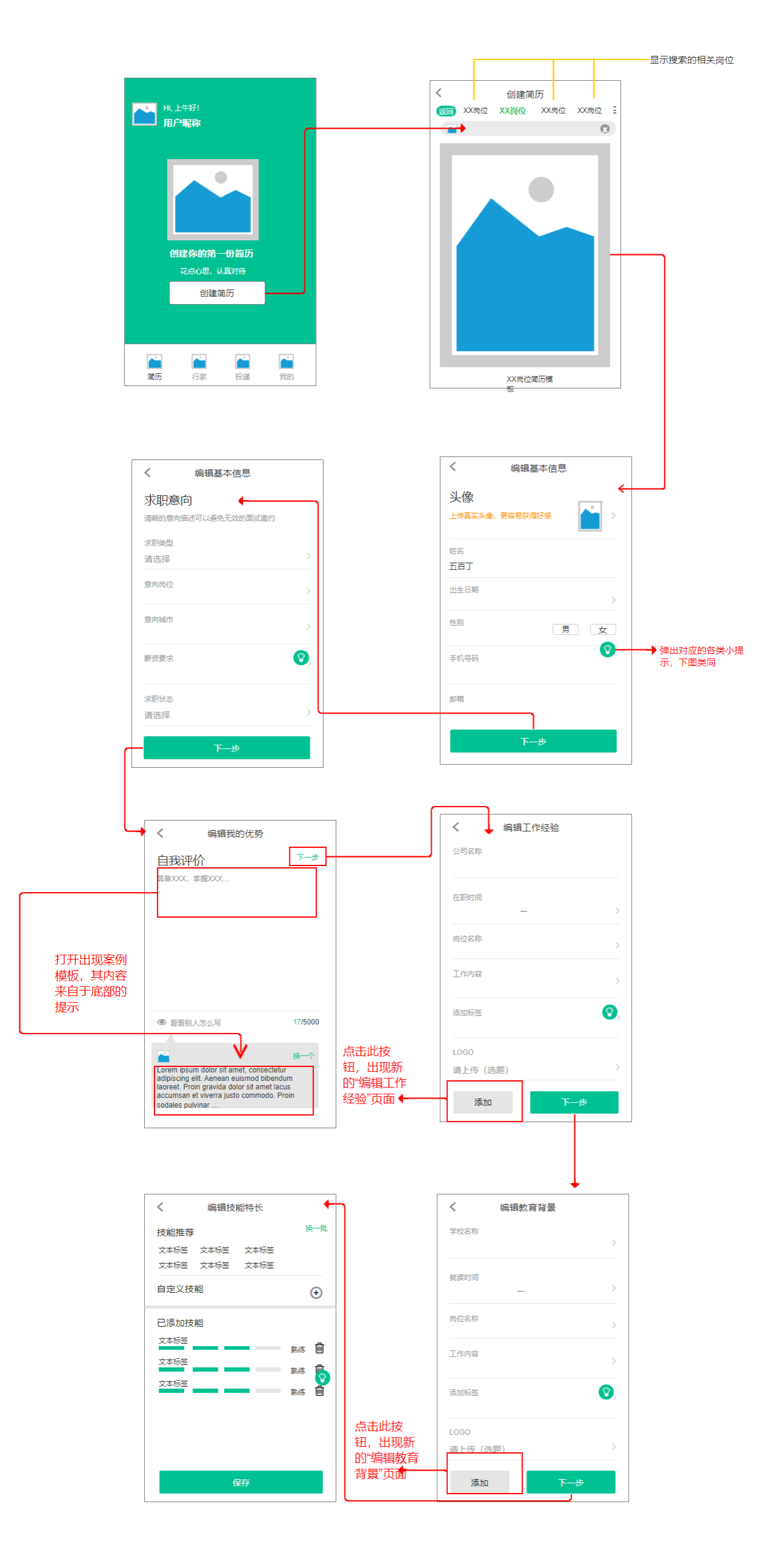 "PRD:倒推""五百丁简历""App产品需求文档插图(18)"