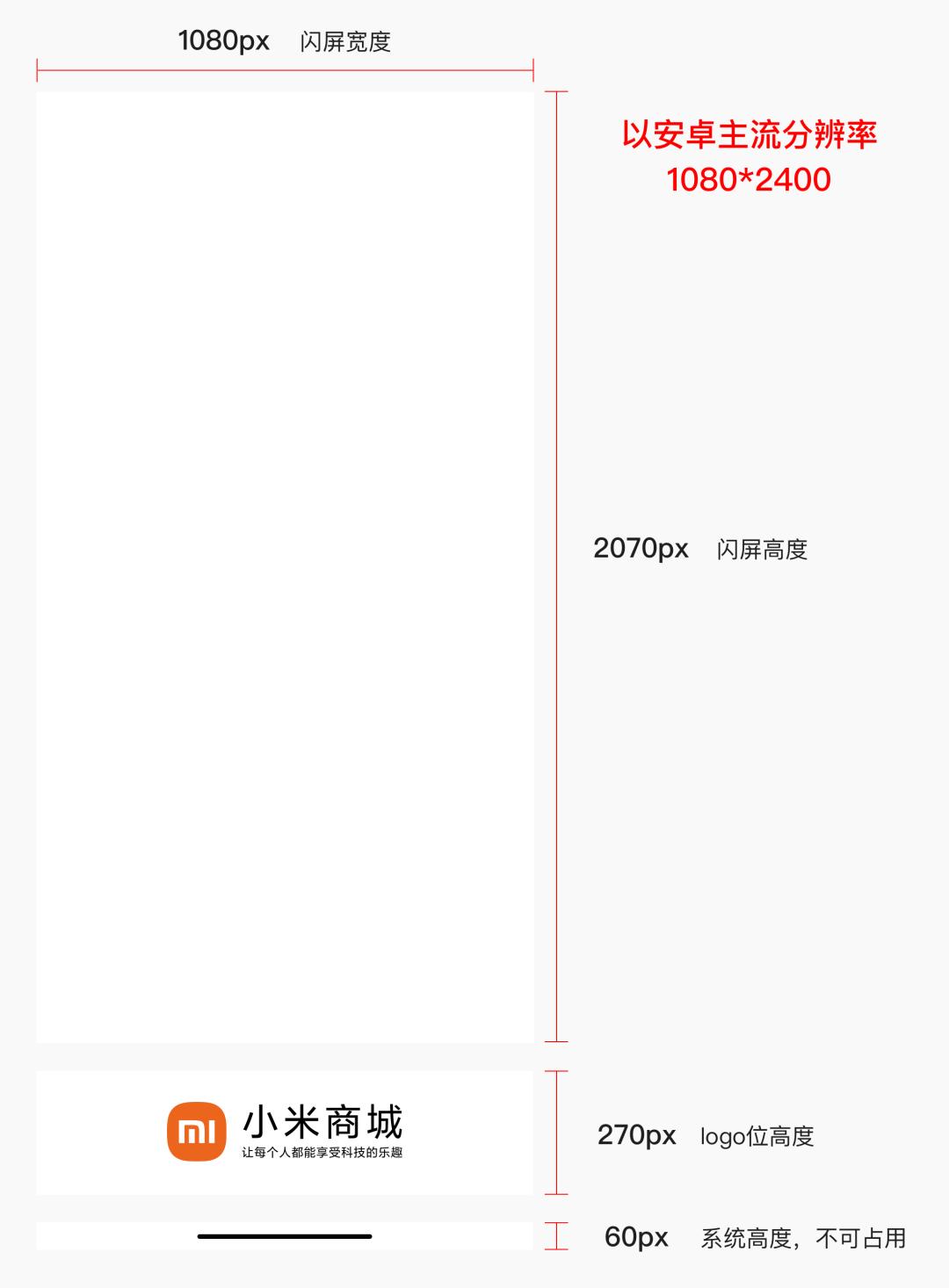 【精华篇】APP闪屏的设计门道