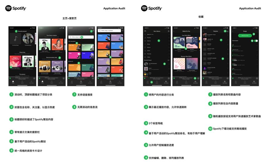 案例研究|全新 Spotify 社交功能构建分析