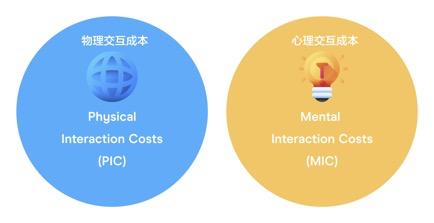 译文|交互设计不只是流程图与点击