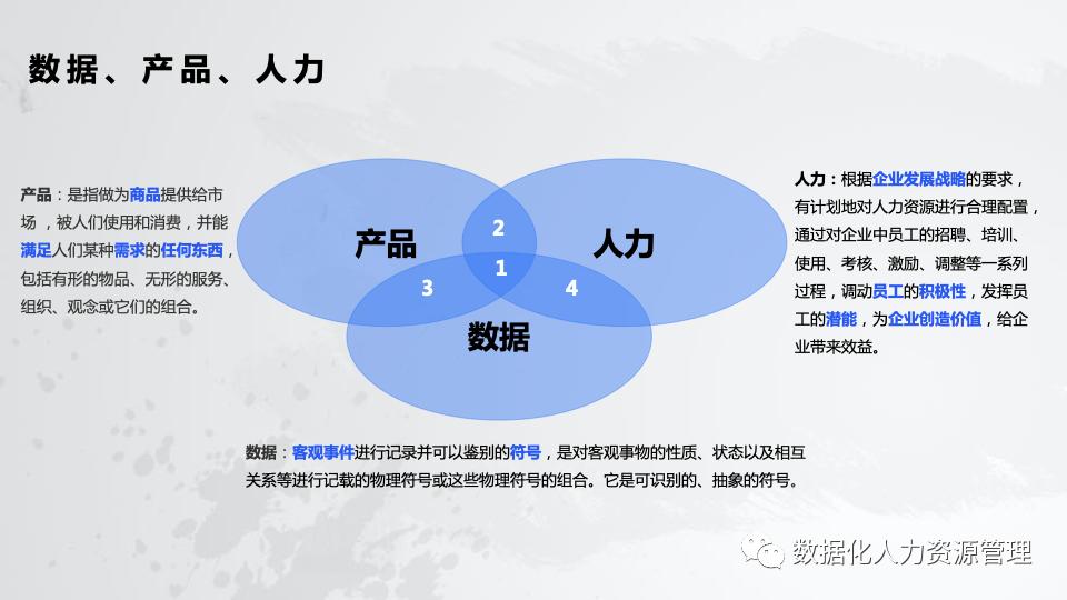 数据产品—人力资源管理的实践与思考(一)