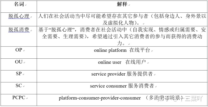产品策划:用户安全保障方案新构想