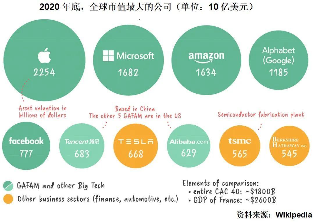 诸神之黄昏:2021年以后的互联网及新兴行业