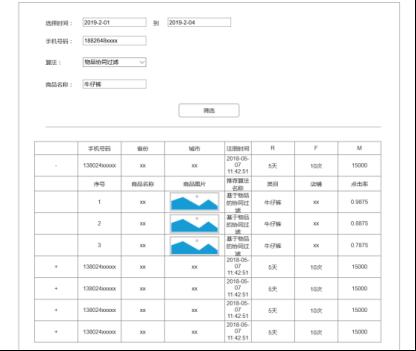 数据中台:从0到1打造一个离线推荐系统