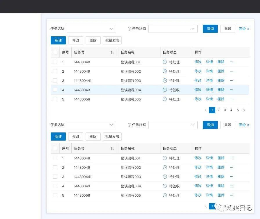 B端通用界面设计法则-Dashboard、表格页、表单页、详情页