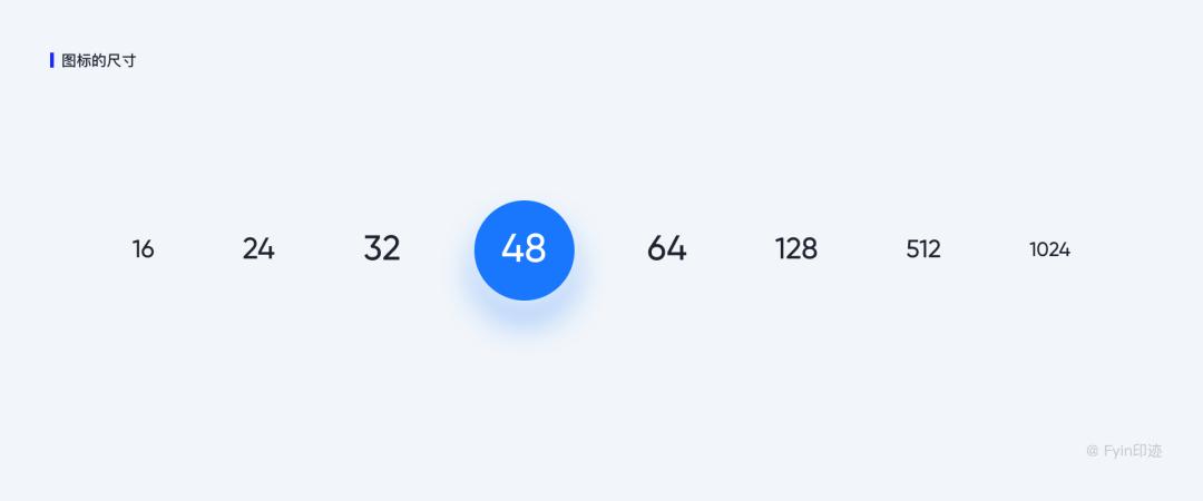 ICON设计规范之图标尺寸