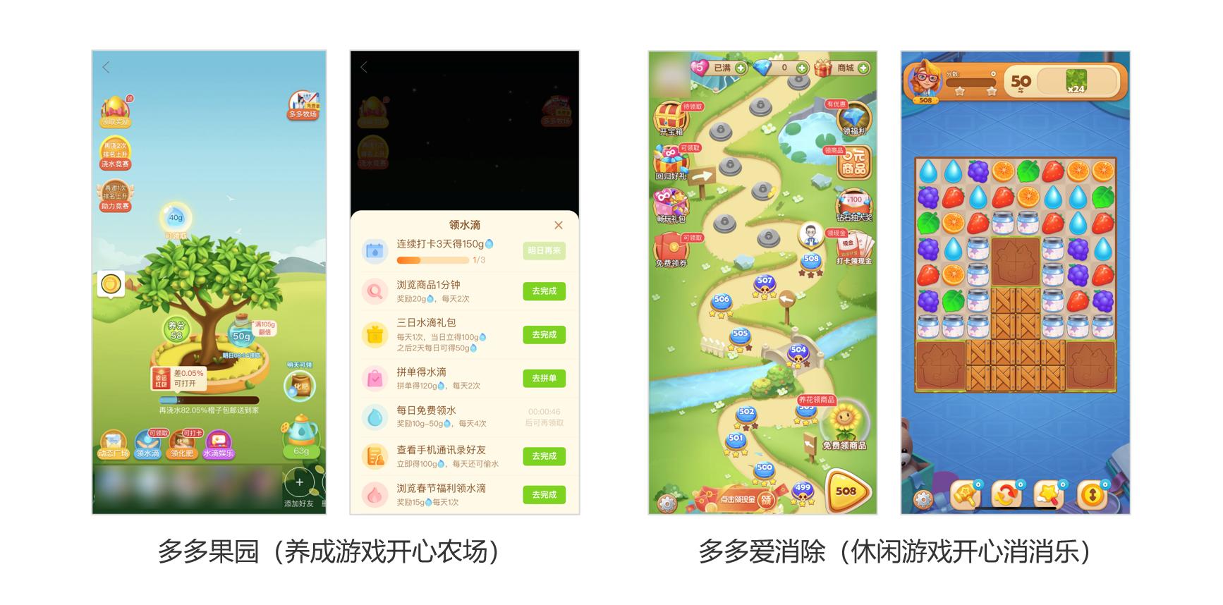 详解游戏化经营体例!