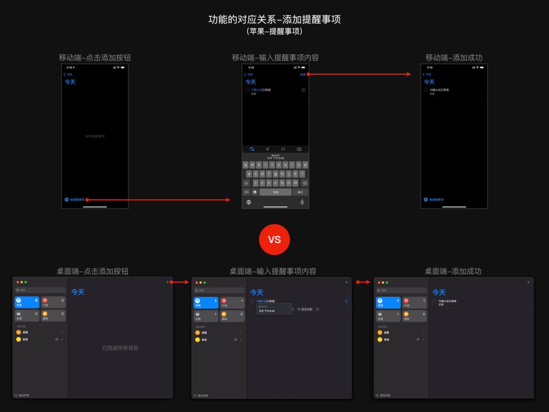 桌面端和移动端的设计差异性