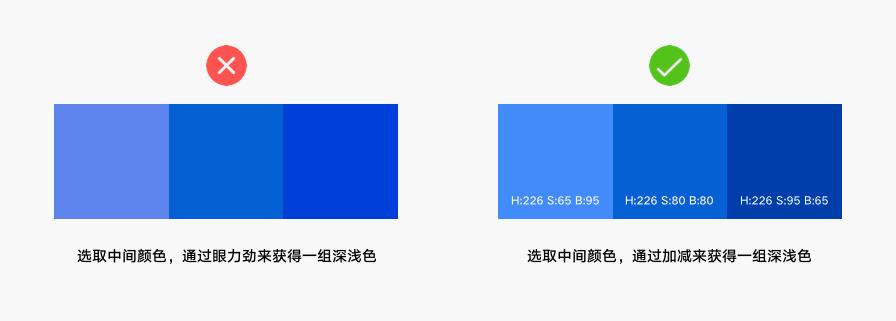 HSB色彩模式,让配色有理有据