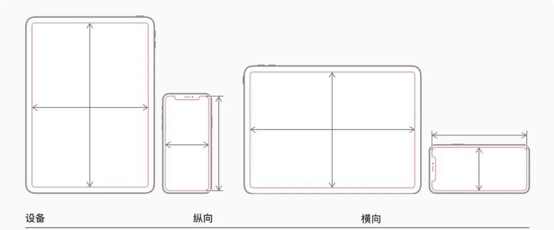 最新iOS设计规范七 10大视觉规范(Visual Design)