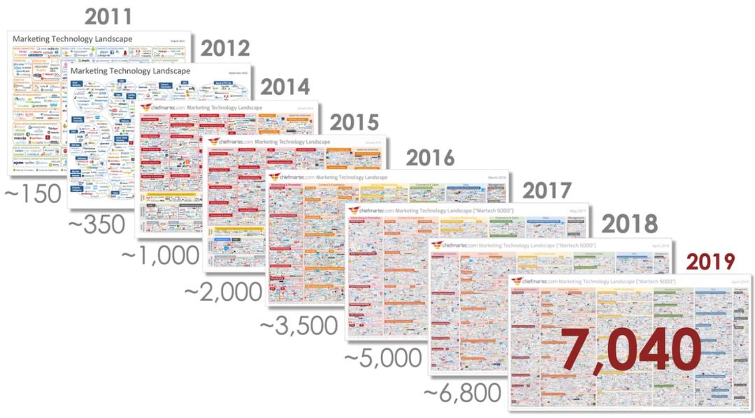 """10000字深度对比中外""""私域电商""""的发展史"""