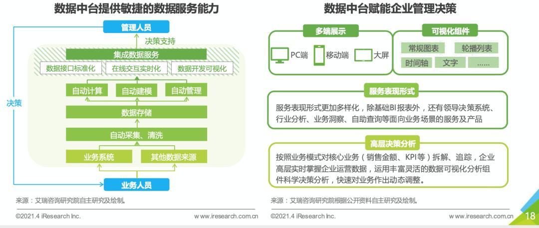 企业数字化升级要花多少钱?