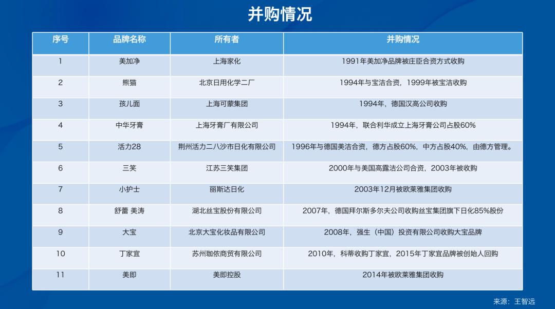 日化行业私域营销指南。
