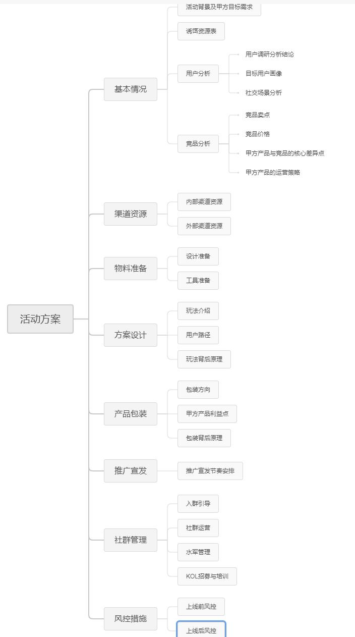 零一裂变内部绝密公开: 3个月内如何快速复制出裂变操盘手
