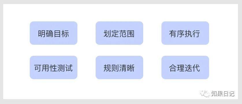 超干货-万字长文 | 详解企业级B端设计规范搭建思路(实战篇)