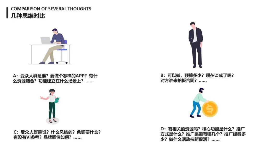 浅谈产品思维(1.7W字+40张图)