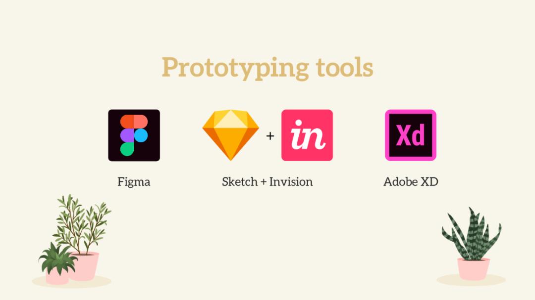 关于产品设计及其流程,你想知道的都在这里!