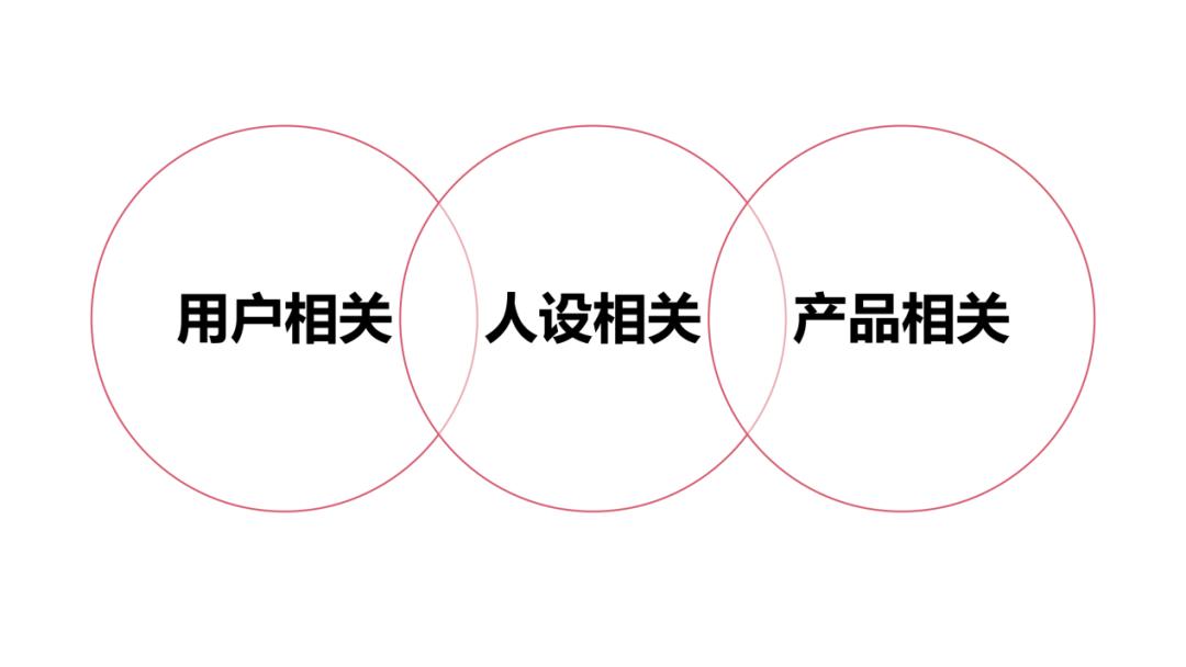 「私域流量」方法论:如何打造卖货的朋友圈?(大量案例)