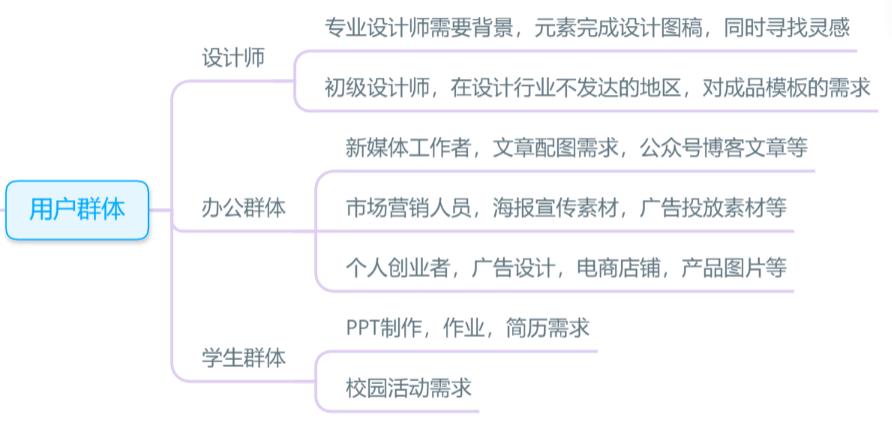 揭秘图库网站出海商业模式与运营推广(下)