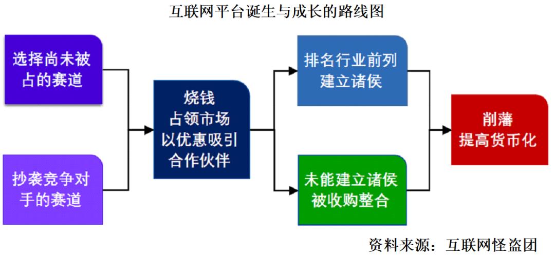 互联网平台的本质:规则制订权 + 征税权