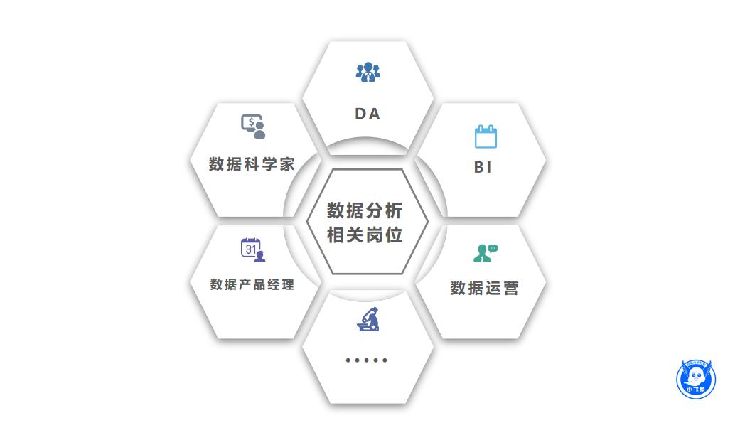 【原创】以互联网行业为背景下的数据分析通识(上)