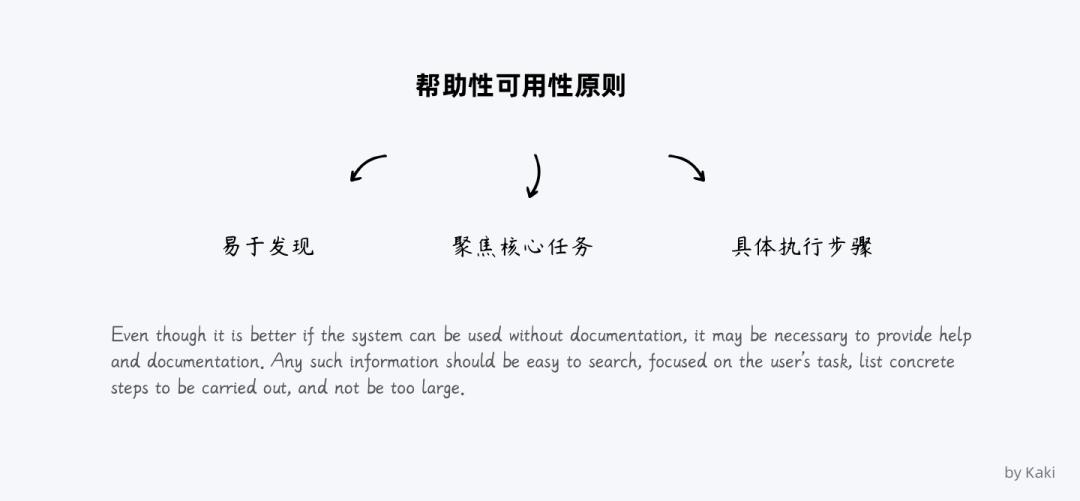 谈谈B端用户帮助体系的搭建