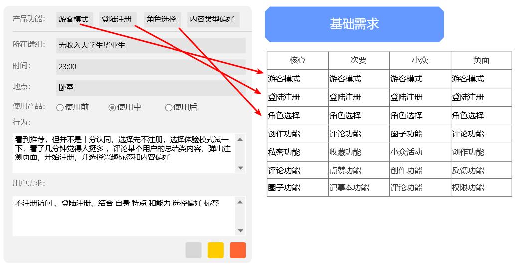 如何2步搭建用户画像? 用户画像 第15张