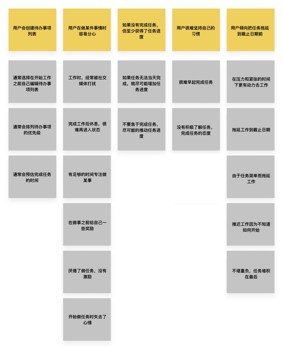 案例研究 如何设计一款实用的时间管理 APP