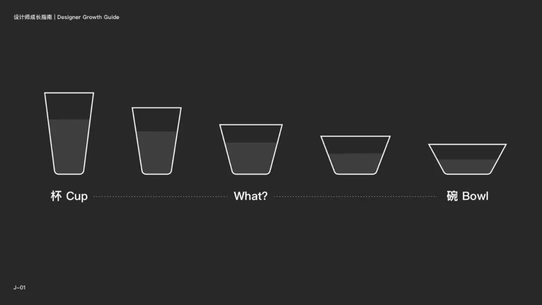 设计师十问十答   那些你最想知道的答案