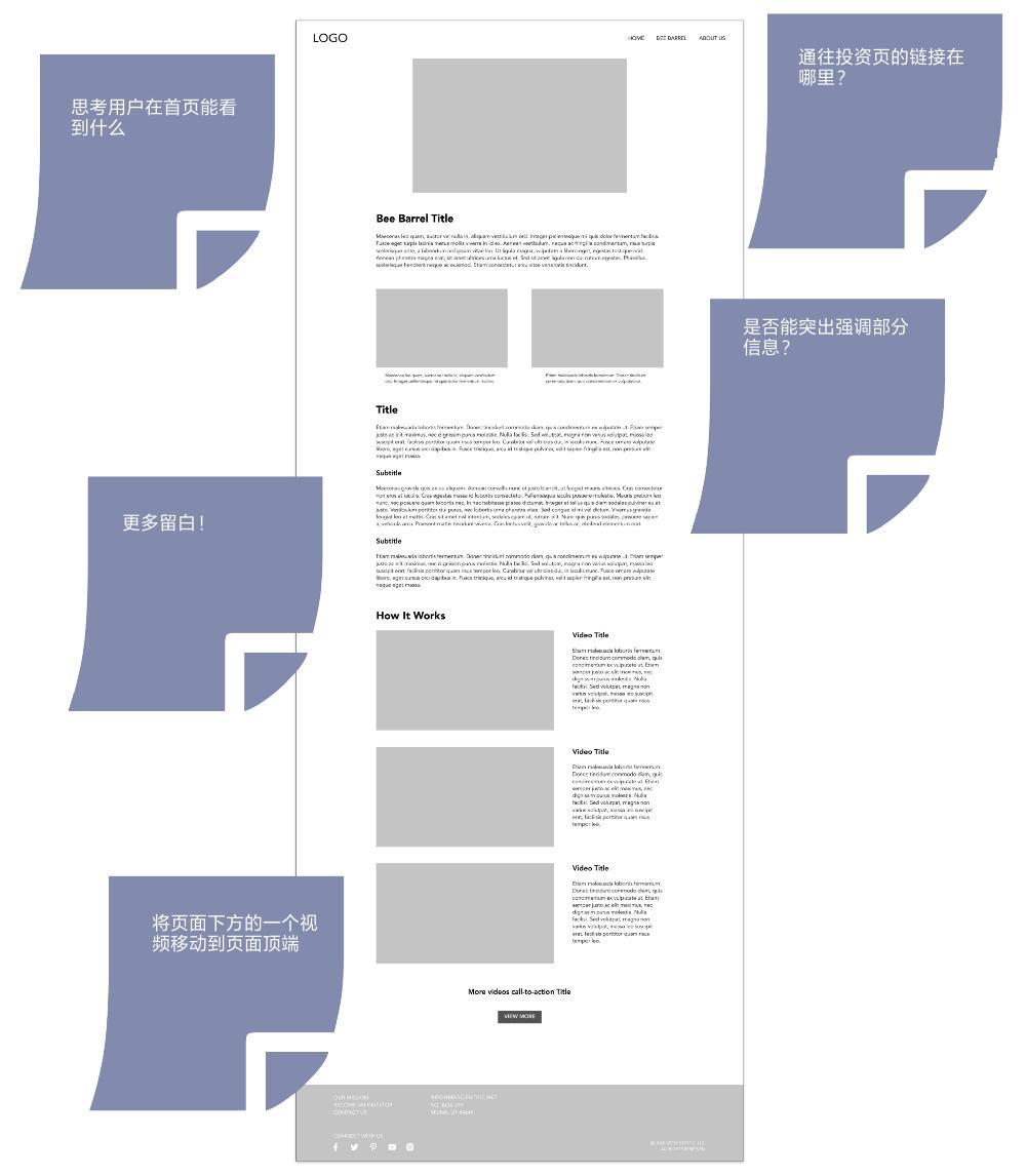 案例研究 如何为初创公司重新设计官网?
