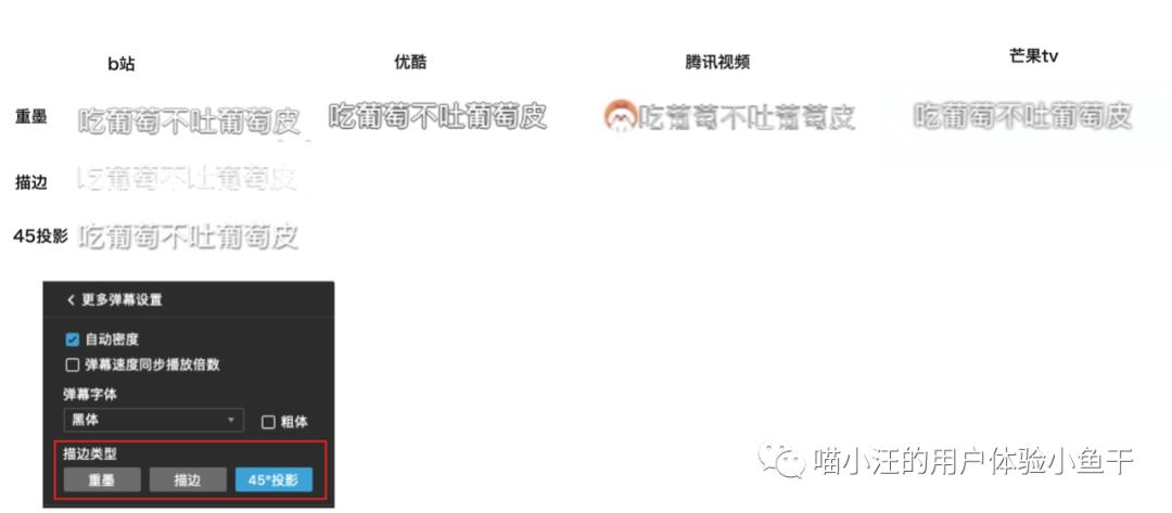 弹幕功能的竞品分析(中)