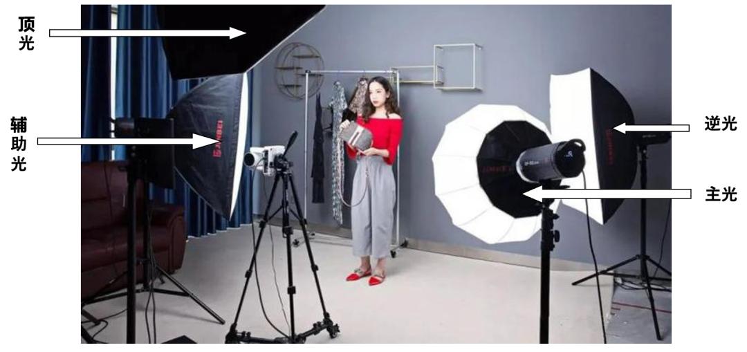 短视频运营:如何做到1600W+粉丝? 短视频运营 第13张