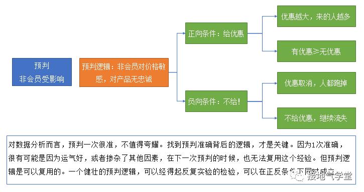 K0TZ7C4wSmnZ3fCt8qWf 只需五步,实现数据分析闭环