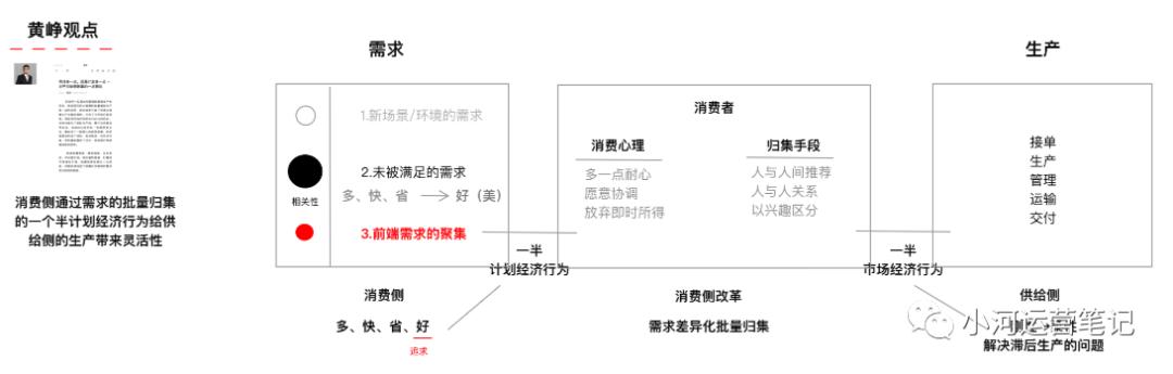 万字长文:教你从0-1搭建运力运营体系