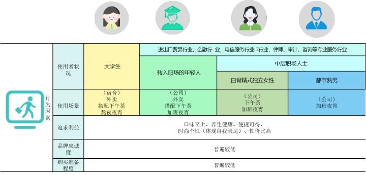 MRD市场需求文档:药膳汤智能养生饮品市场需求文档 AI X 中医