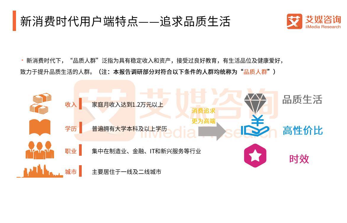 小米有品产品分析报告 小米有品 第7张