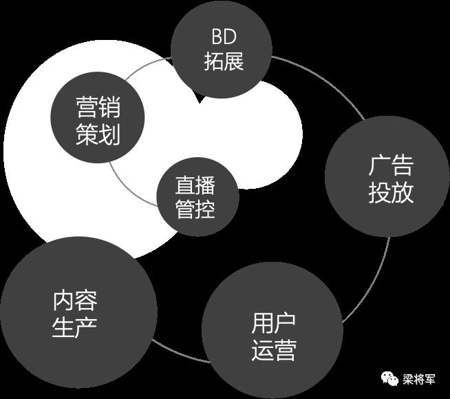 品效销一体:2021的营销新链路,怎么玩?