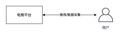 小米有品产品分析报告 小米有品 第11张
