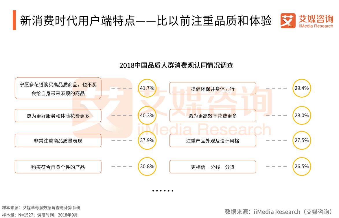 小米有品产品分析报告 小米有品 第9张