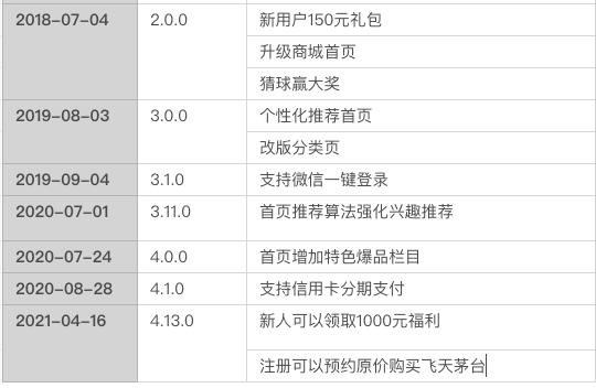 小米有品产品分析报告 小米有品 第81张