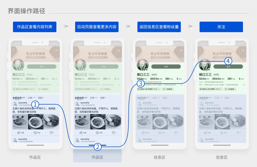 信息流产品个人资料卡如何设计,这些思路供你参考